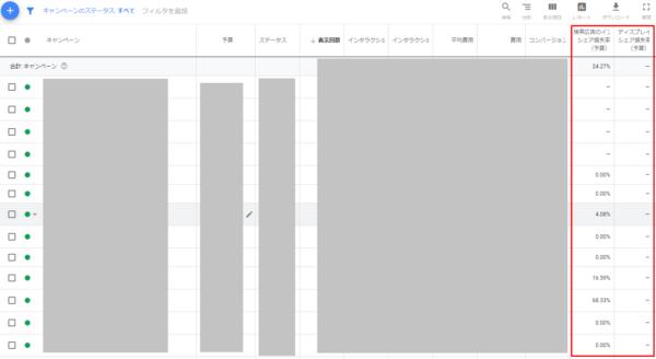 Google_損失率の確認